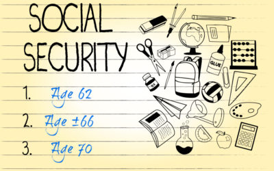 When should you begin collecting Social Security? It's complicated.
